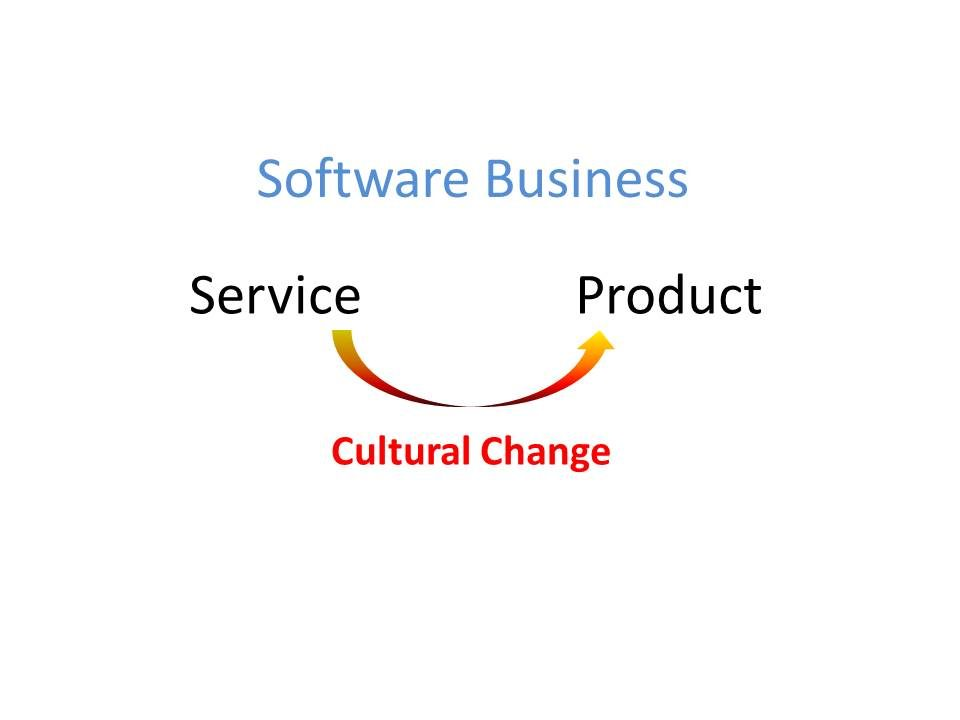 Blog-5-Service-to-Product-Graphics