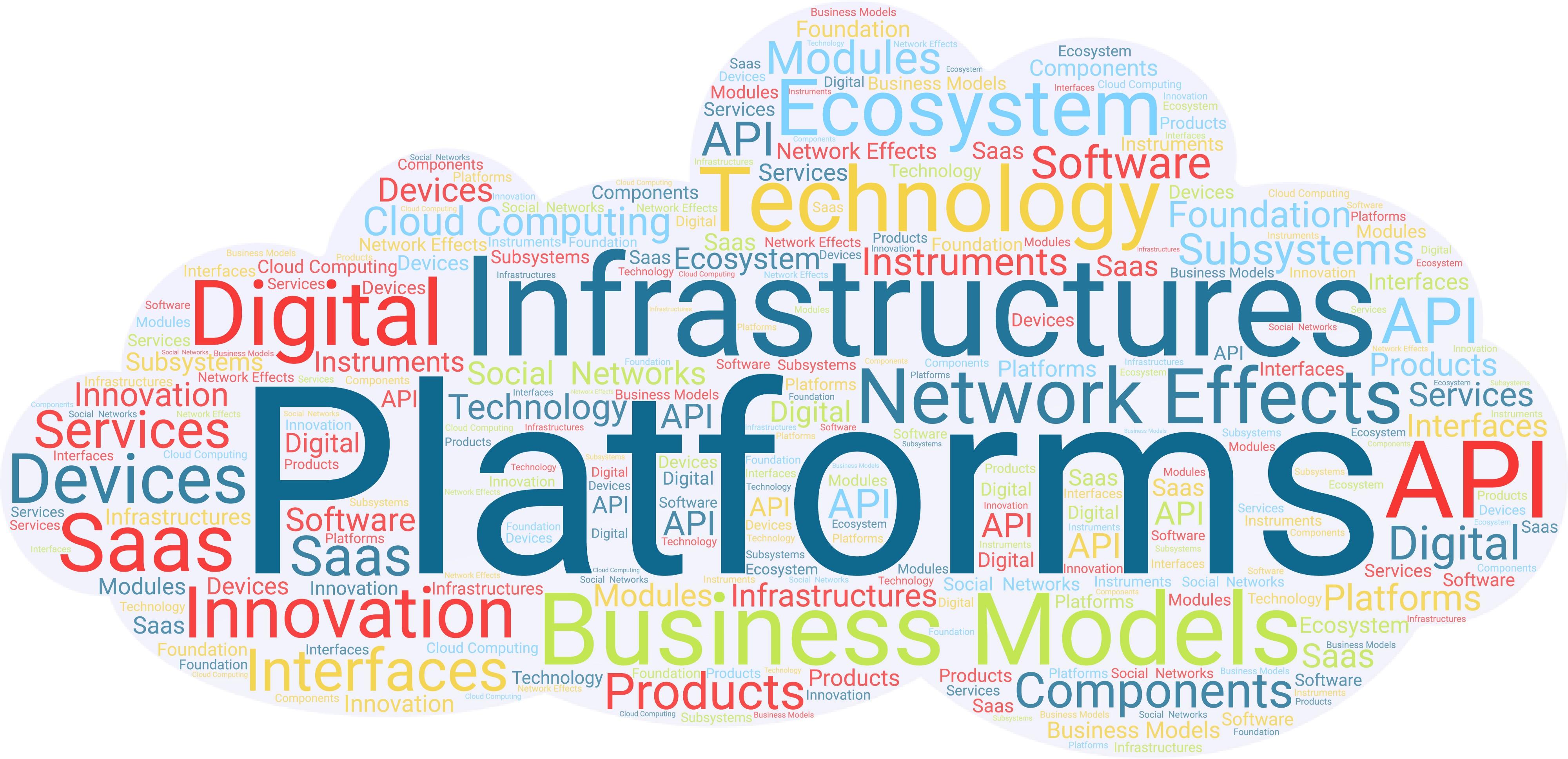 Blog 37 Platform
